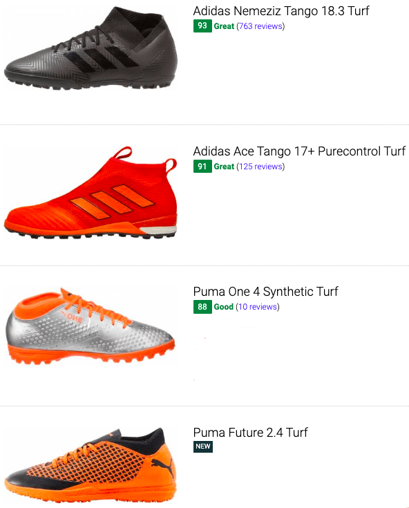 best mid top turf soccer cleats