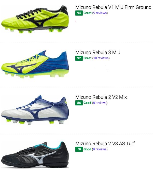 best mizuno rebula soccer cleats