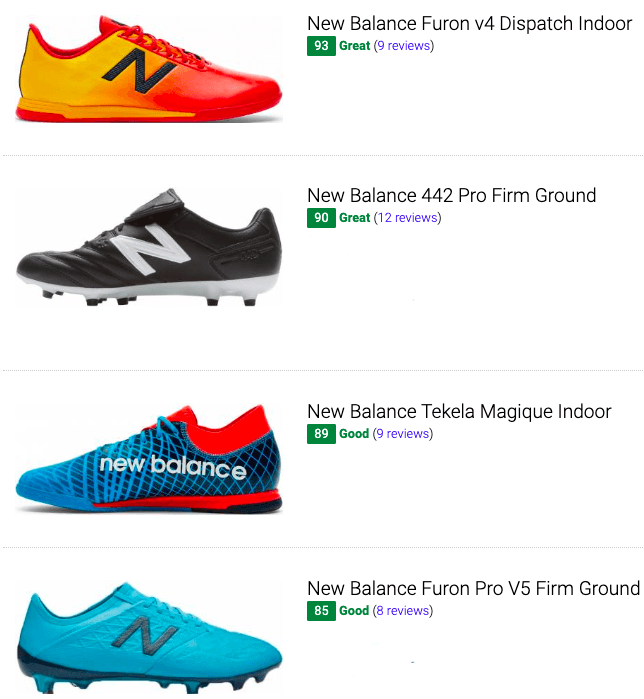 best new balance soccer cleats