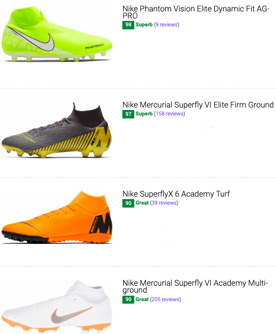 best nike high top soccer cleats