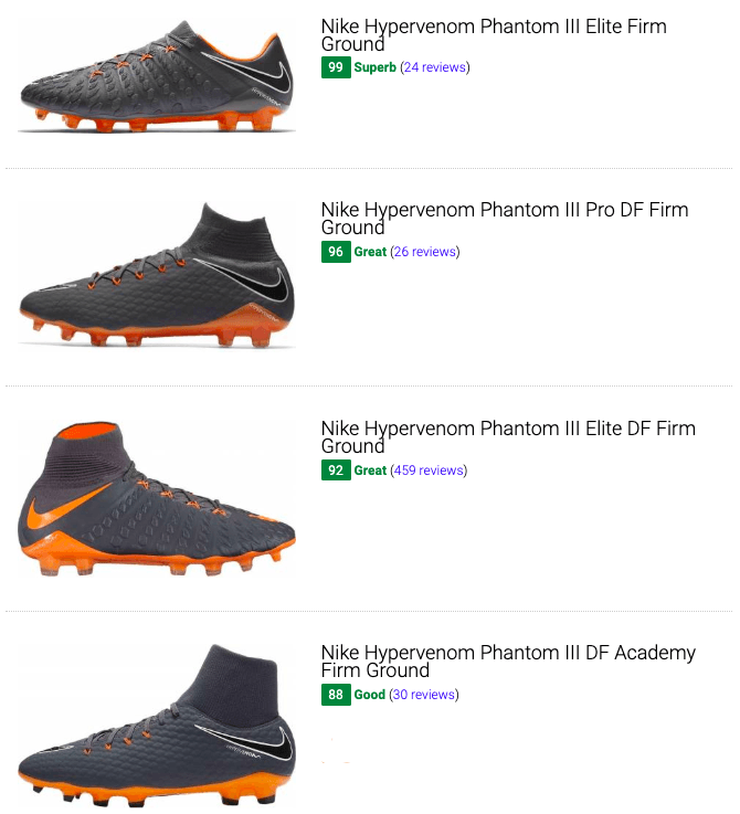 best nike hypervenom soccer cleats