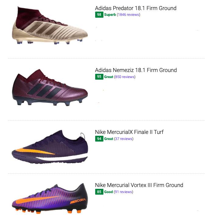 best purple soccer cleats