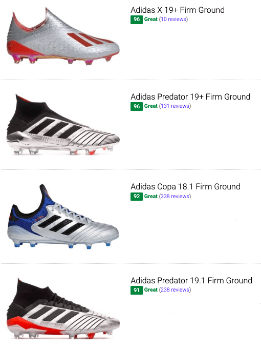 best silver soccer cleats