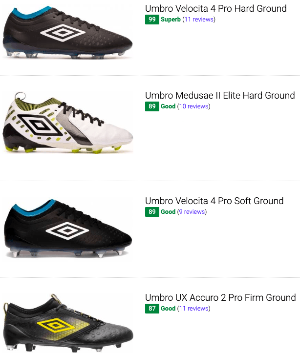 best umbro soccer cleats