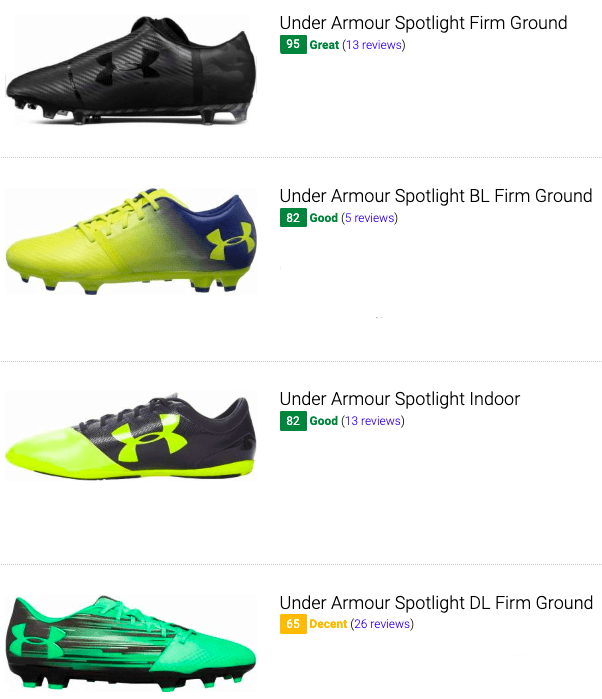 best under armour spotlight soccer cleats