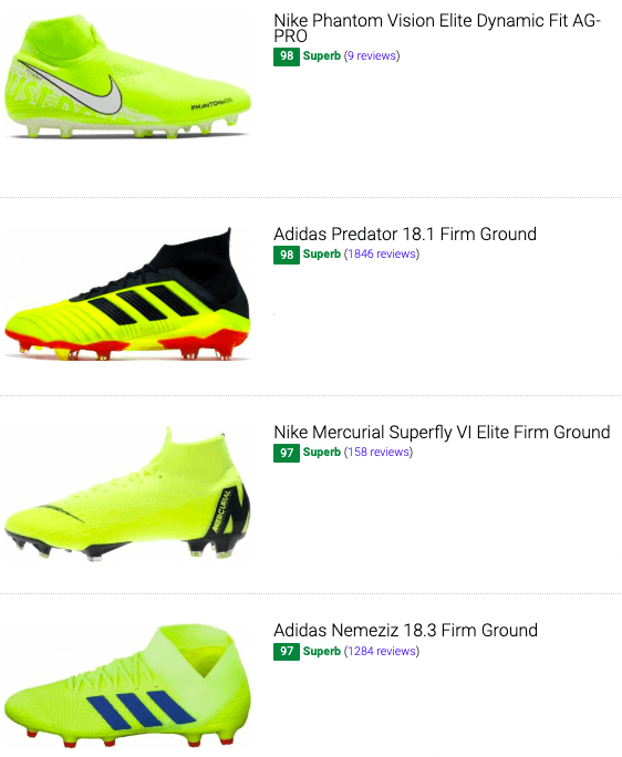 best yellow soccer cleats