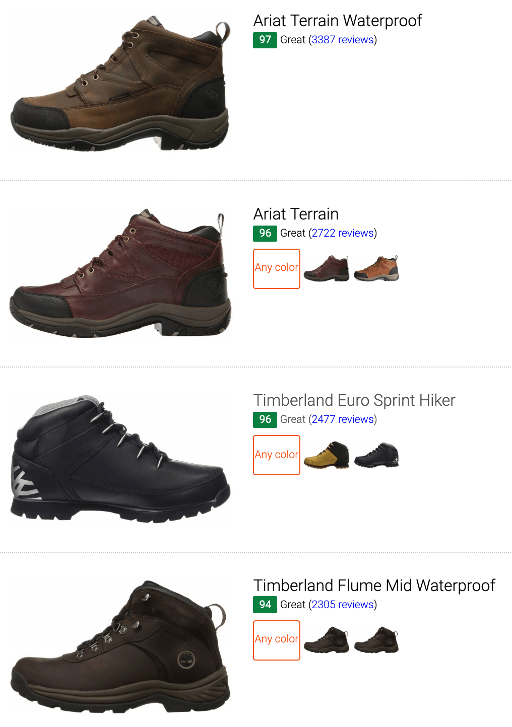 best cheap hiking boots