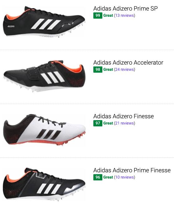 adidas prime sp spikes