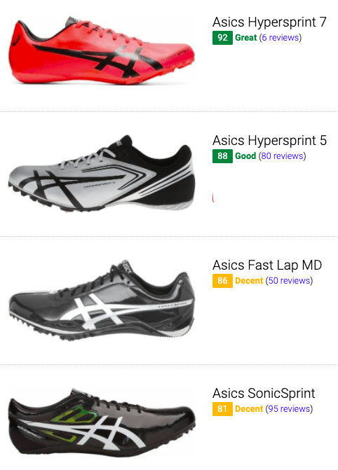 best-asics-sprints-track-and-field-shoes.png