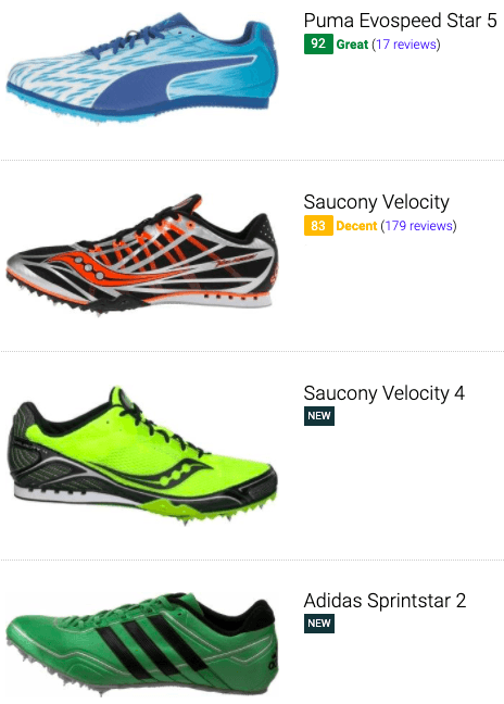 best-cheap-track-and-field-shoes.png