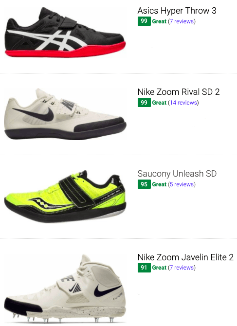 best-discus-track-and-field-shoes.png