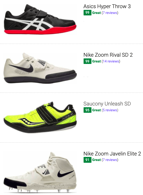 best-hammer-throw-track-and-field-shoes.png