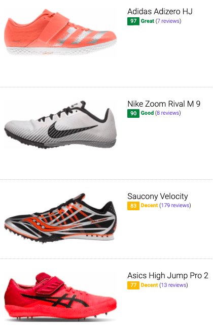 best-high-jump-track-and-field-shoes.png