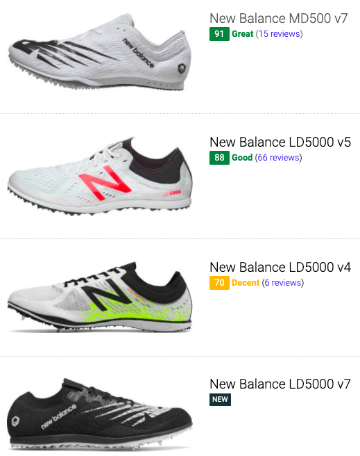 best-new-balance-long-distance-track-and-field-shoes.png