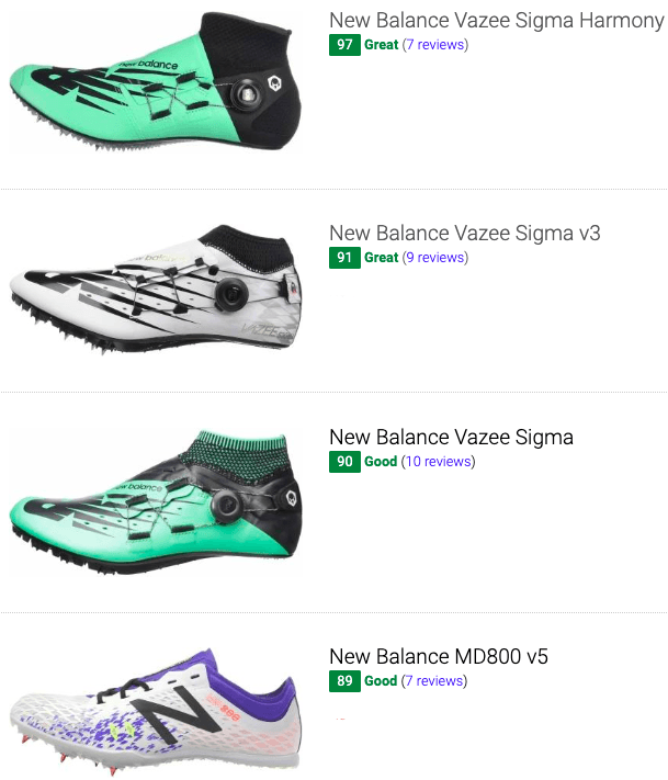 New Balance Track \u0026 Field Shoes