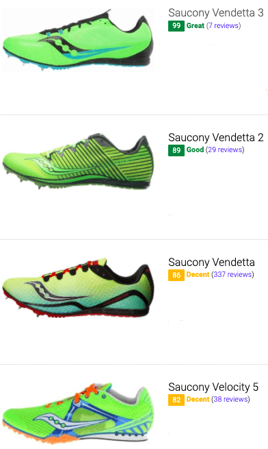 best-saucony-mid-distance-track-and-field-shoes.png