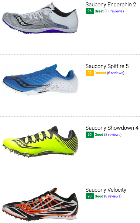 best saucony track and field shoes