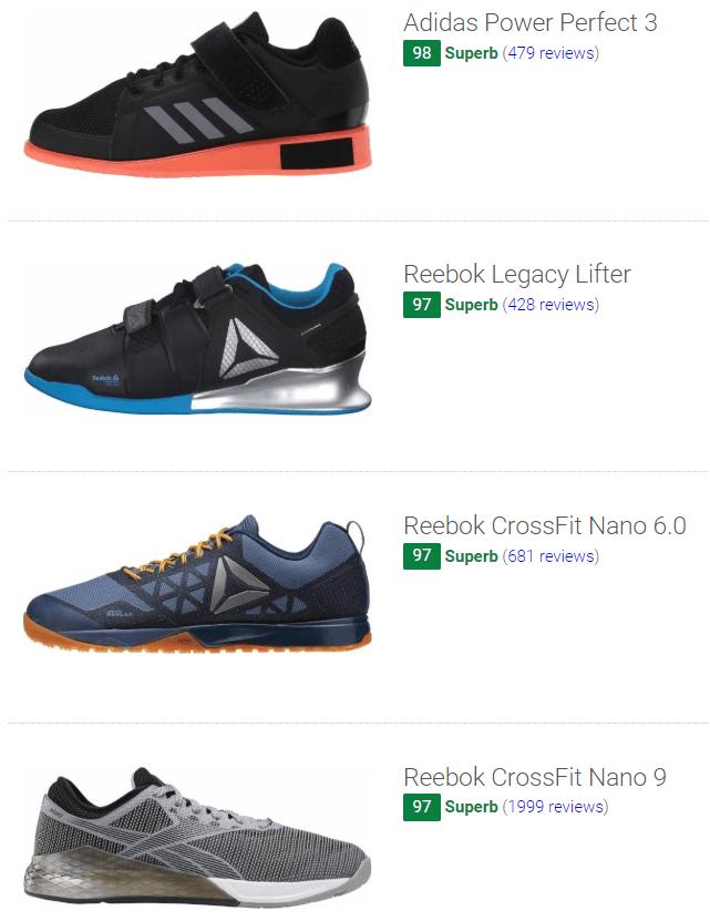 best training shoes