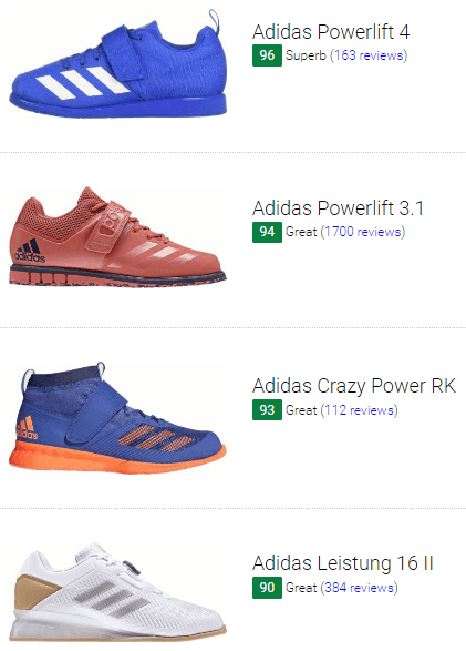 best adidas weightlifting shoes