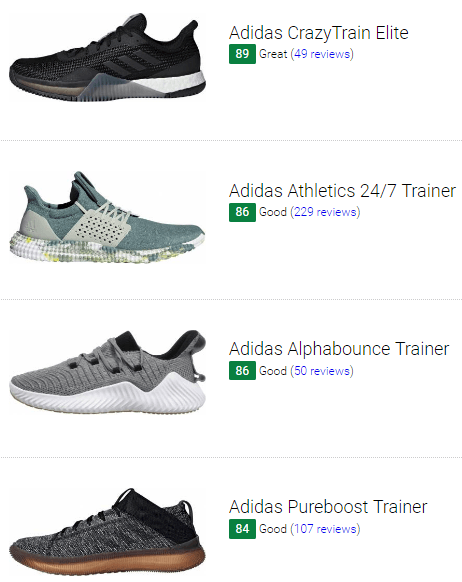 best adidas workout shoes