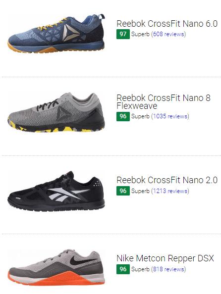 ae2fb785c3e58 47 Best Crossfit Shoes (July 2019) | RunRepeat