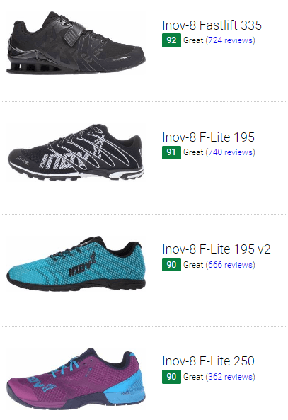 best inov-8 training shoes