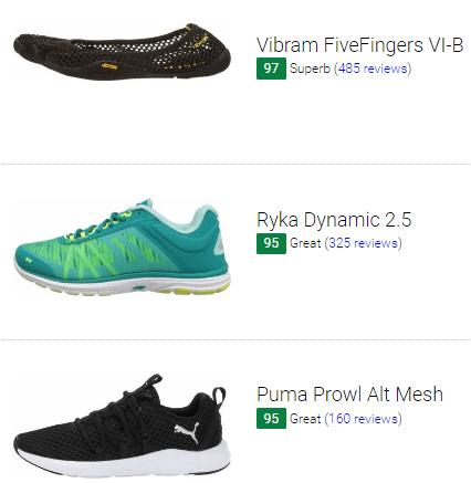 best lightweight workout shoes