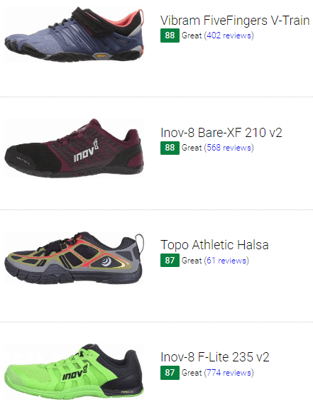 best minimalist training shoes