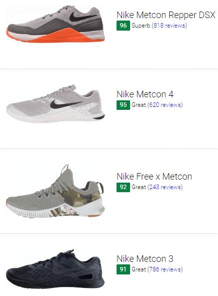best nike crossfit shoes