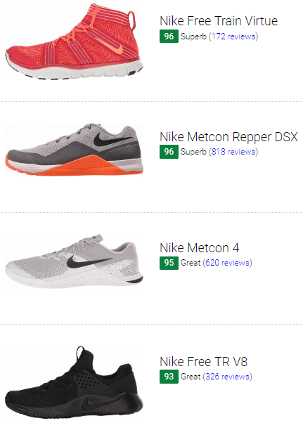 best nike training shoes