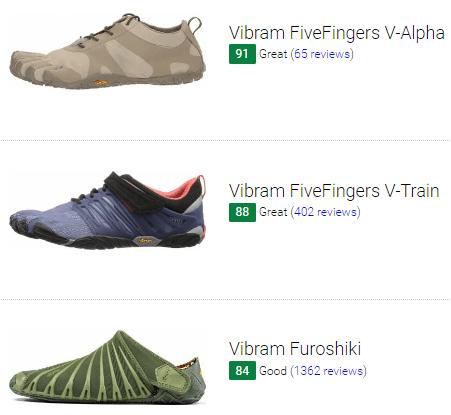 best vibram fivefingers training shoes