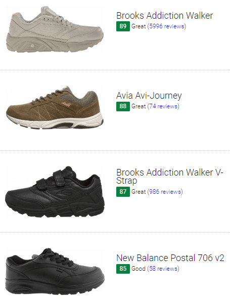 Motion Control Walking Shoes