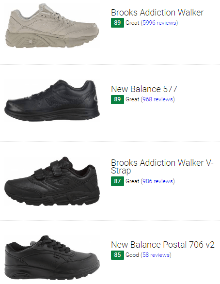 Save 46% on Narrow Walking Shoes (17
