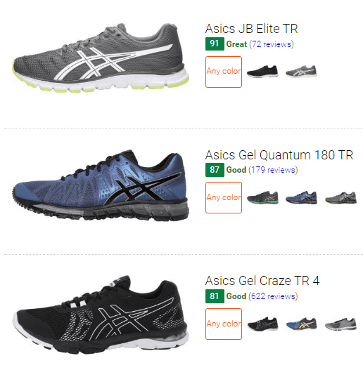 best Asics training shoes