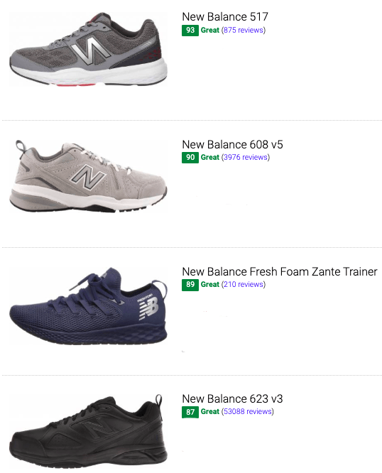 best new balance training shoes