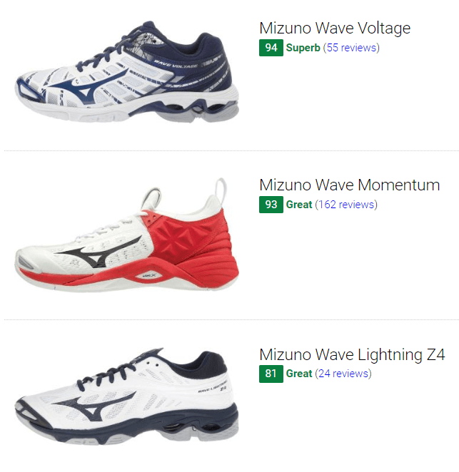 9 Best Mizuno Volleyball Shoes (Buyer's Guide) | RunRepeat