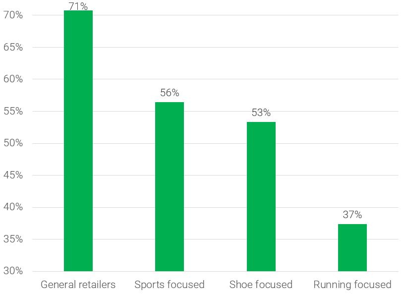 retailers-discount%