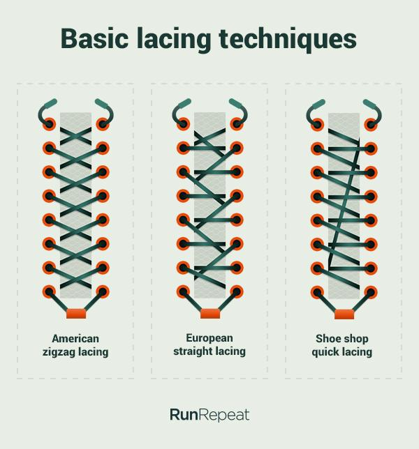 04fd9f42e5c3 Top 12 Running Shoe Lacing Techniques and Knots (Infographic ...