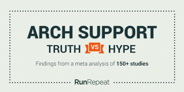 The Truth About Arch Support - A Meta Analysis of 150 Studies