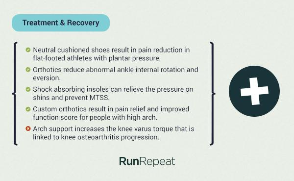 arch support injury recovery